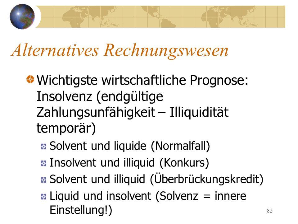 82 Wichtigste wirtschaftliche Prognose: Insolvenz (endgültige Zahlungsunfähigkeit – Illiquidität temporär) Solvent und liquide (Normalfall) Insolvent