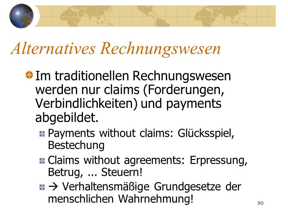 90 Im traditionellen Rechnungswesen werden nur claims (Forderungen, Verbindlichkeiten) und payments abgebildet. Payments without claims: Glücksspiel,