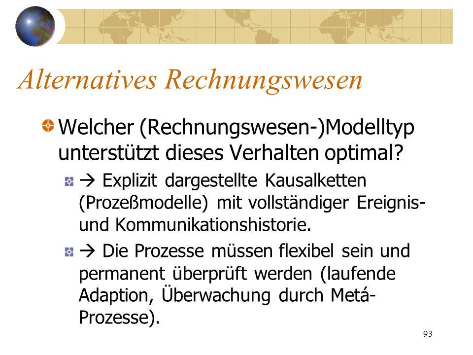 93 Welcher (Rechnungswesen-)Modelltyp unterstützt dieses Verhalten optimal? Explizit dargestellte Kausalketten (Prozeßmodelle) mit vollständiger Ereig