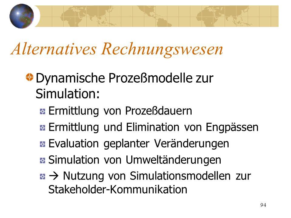 94 Dynamische Prozeßmodelle zur Simulation: Ermittlung von Prozeßdauern Ermittlung und Elimination von Engpässen Evaluation geplanter Veränderungen Si