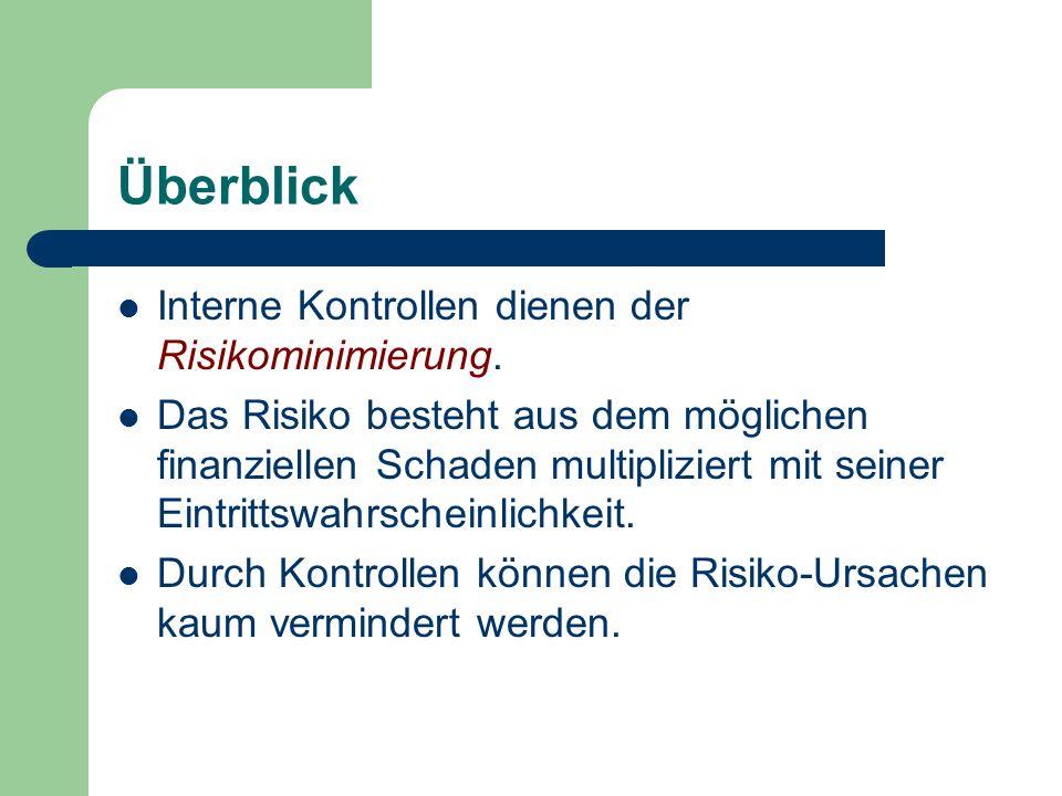 Lernziele 1 Risiken im Rechnungswesen.2 Der interne Kontroll-Prozeß.