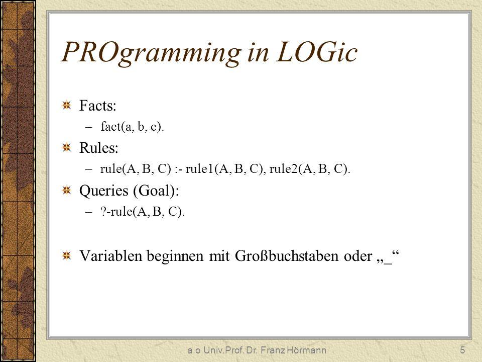 a.o.Univ.Prof. Dr. Franz Hörmann5 PROgramming in LOGic Facts: –fact(a, b, c). Rules: –rule(A, B, C) :- rule1(A, B, C), rule2(A, B, C). Queries (Goal):