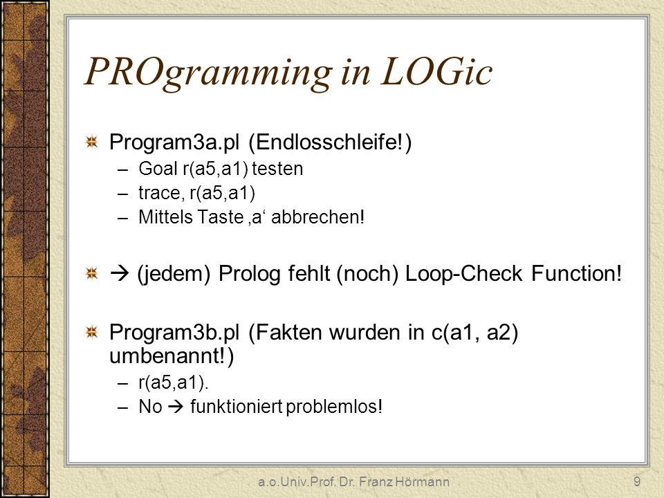 a.o.Univ.Prof. Dr. Franz Hörmann9 PROgramming in LOGic Program3a.pl (Endlosschleife!) –Goal r(a5,a1) testen –trace, r(a5,a1) –Mittels Taste a abbreche