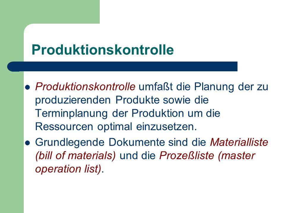 Produktionskontrolle Produktionskontrolle umfaßt die Planung der zu produzierenden Produkte sowie die Terminplanung der Produktion um die Ressourcen o