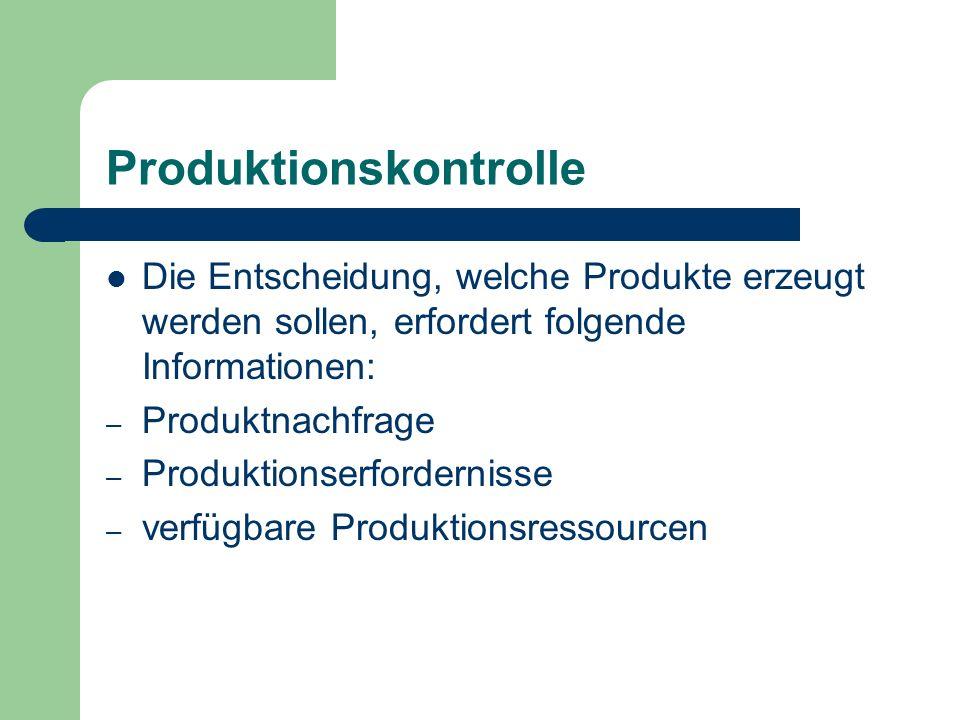 Produktionskontrolle Die Entscheidung, welche Produkte erzeugt werden sollen, erfordert folgende Informationen: – Produktnachfrage – Produktionserford