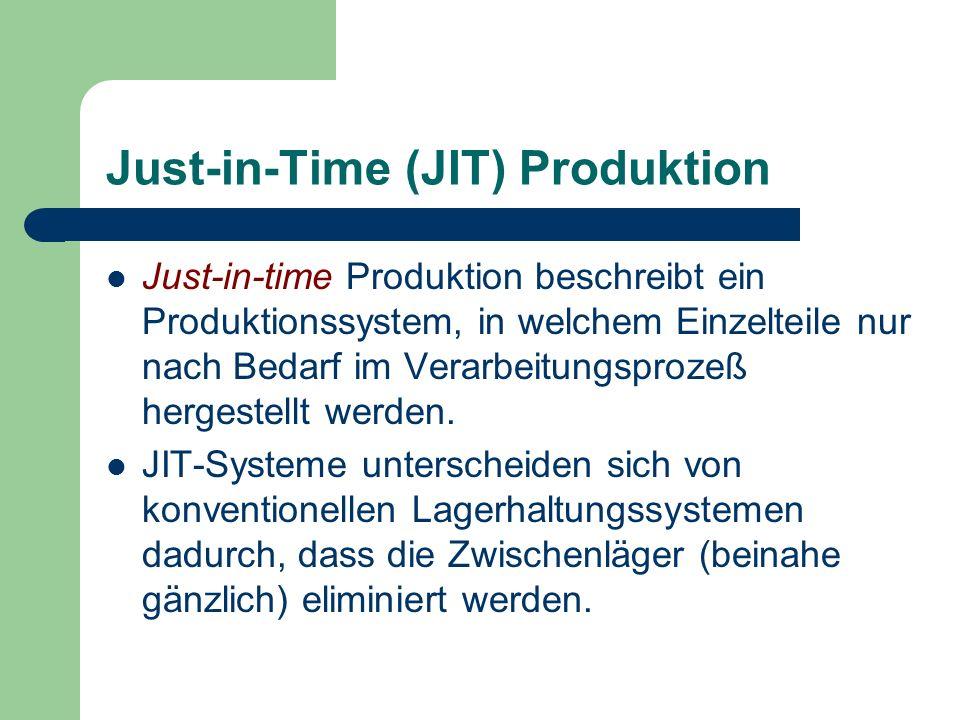 Just-in-Time (JIT) Produktion Just-in-time Produktion beschreibt ein Produktionssystem, in welchem Einzelteile nur nach Bedarf im Verarbeitungsprozeß