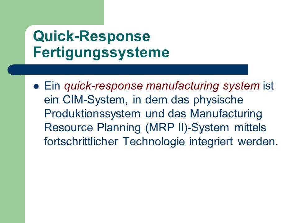 Quick-Response Fertigungssysteme Ein quick-response manufacturing system ist ein CIM-System, in dem das physische Produktionssystem und das Manufactur