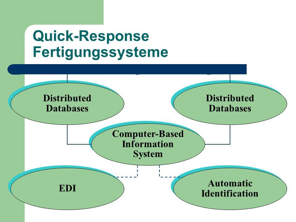 Quick-Response Fertigungssysteme Computer-Based Information System Computer-Based Information System Distributed Databases Distributed Databases Distr