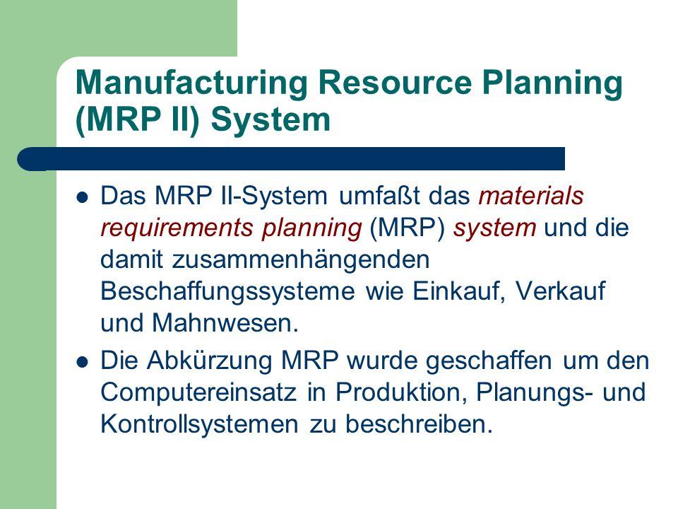 Manufacturing Resource Planning (MRP II) System Das MRP II-System umfaßt das materials requirements planning (MRP) system und die damit zusammenhängen