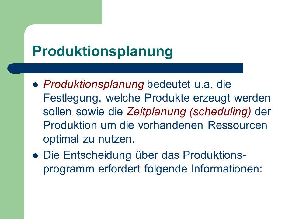 Produktionsplanung Produktionsplanung bedeutet u.a. die Festlegung, welche Produkte erzeugt werden sollen sowie die Zeitplanung (scheduling) der Produ