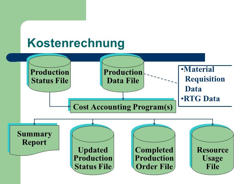 Kostenrechnung Production Status File Production Status File Production Data File Production Data File Cost Accounting Program(s) Summary Report Summa