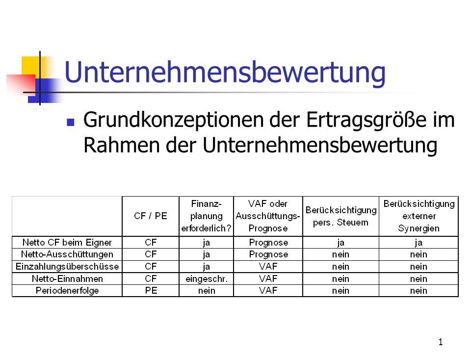 1 Unternehmensbewertung Grundkonzeptionen der Ertragsgröße im Rahmen der Unternehmensbewertung