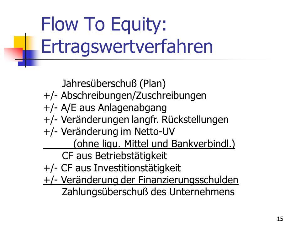 15 Flow To Equity: Ertragswertverfahren Jahresüberschuß (Plan) +/- Abschreibungen/Zuschreibungen +/- A/E aus Anlagenabgang +/- Veränderungen langfr. R