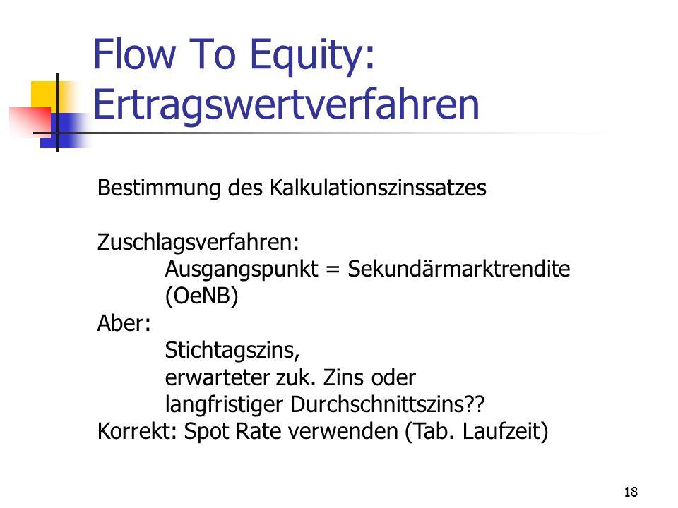 18 Flow To Equity: Ertragswertverfahren Bestimmung des Kalkulationszinssatzes Zuschlagsverfahren: Ausgangspunkt = Sekundärmarktrendite (OeNB) Aber: St