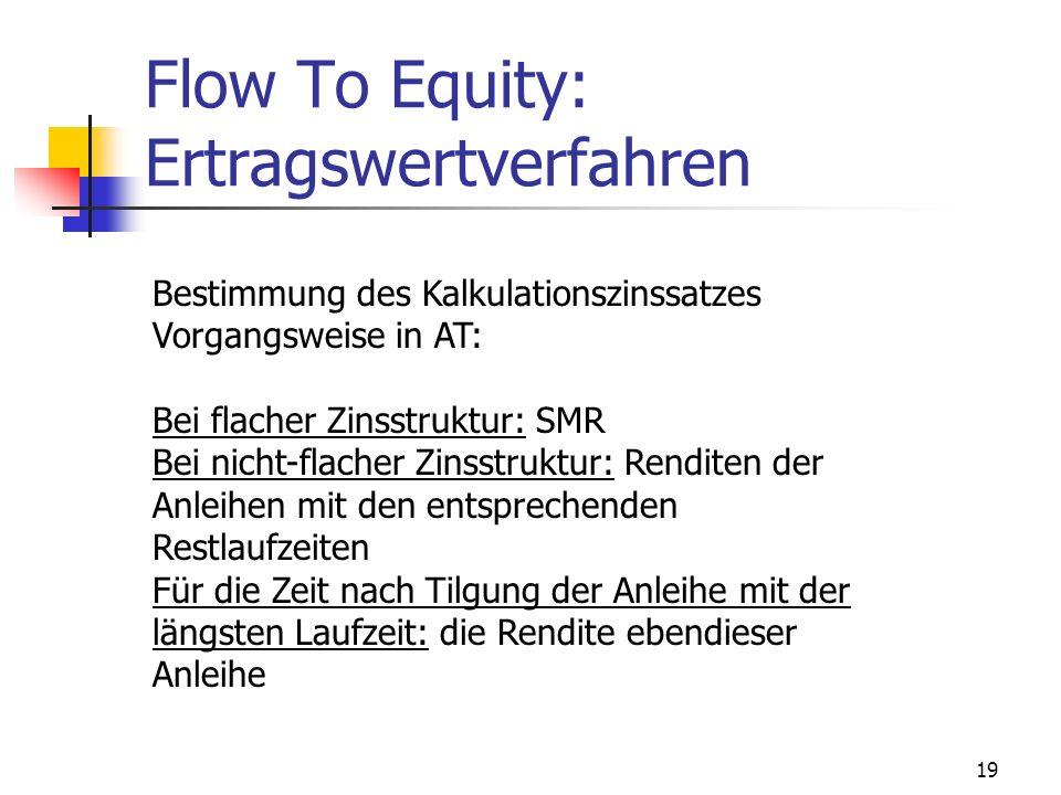 19 Flow To Equity: Ertragswertverfahren Bestimmung des Kalkulationszinssatzes Vorgangsweise in AT: Bei flacher Zinsstruktur: SMR Bei nicht-flacher Zin