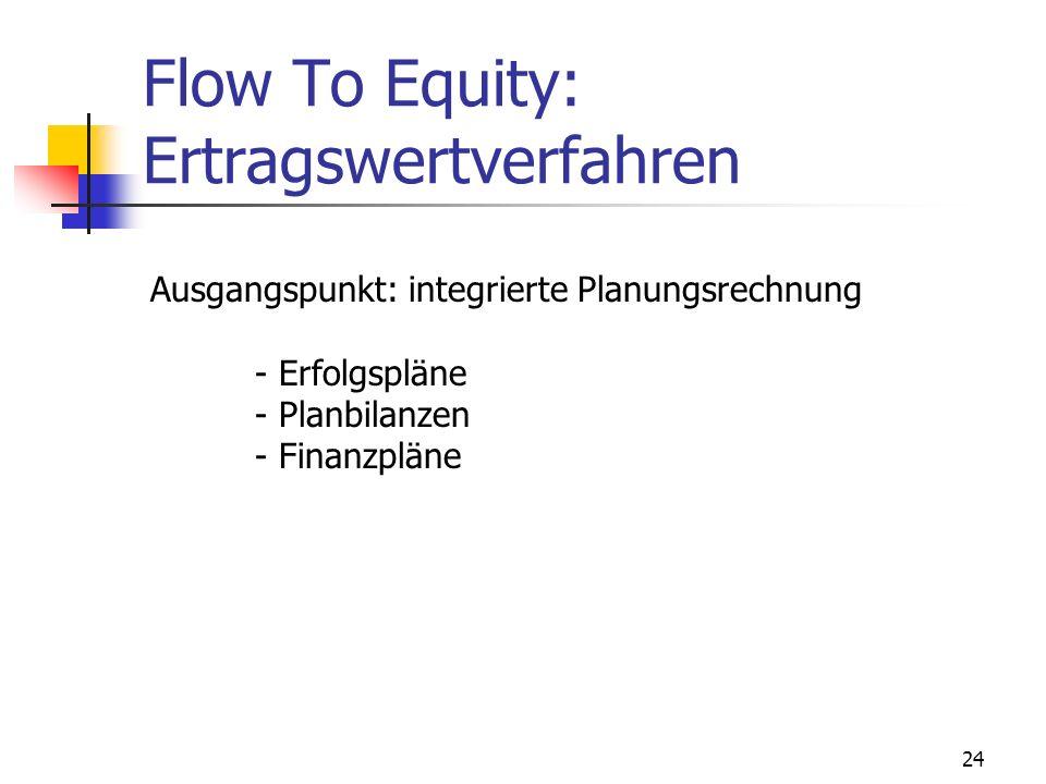 24 Flow To Equity: Ertragswertverfahren Ausgangspunkt: integrierte Planungsrechnung - Erfolgspläne - Planbilanzen - Finanzpläne