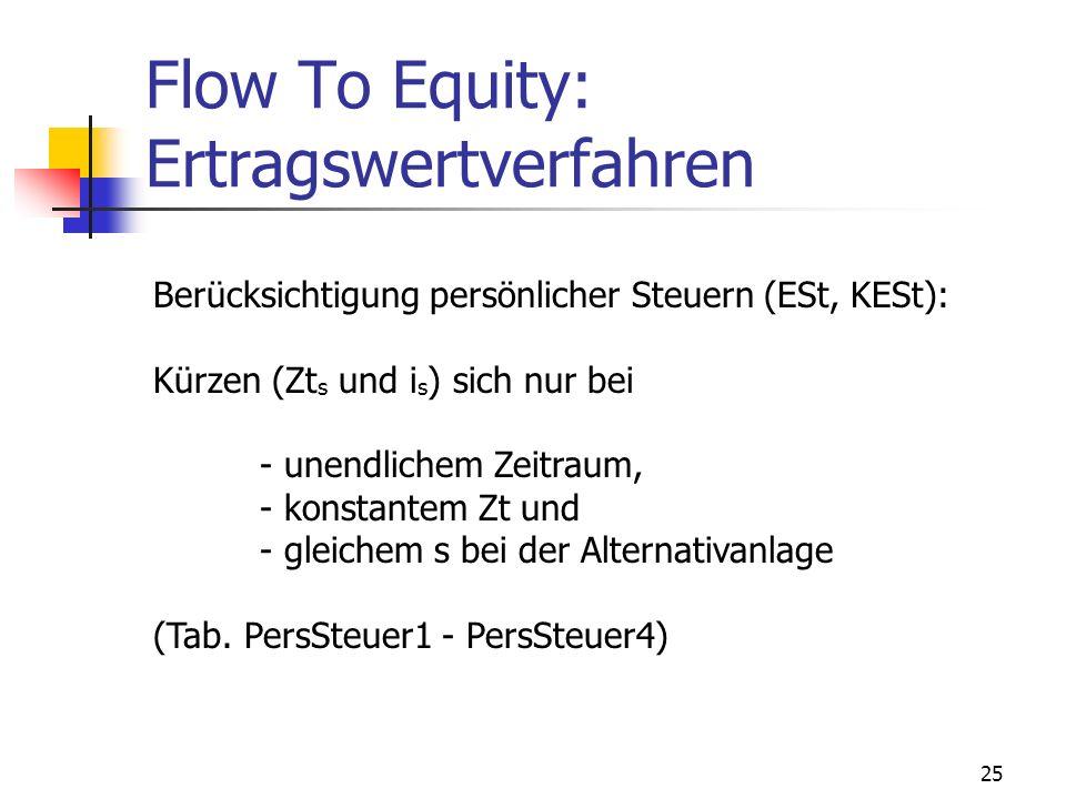 25 Flow To Equity: Ertragswertverfahren Berücksichtigung persönlicher Steuern (ESt, KESt): Kürzen (Zt s und i s ) sich nur bei - unendlichem Zeitraum,