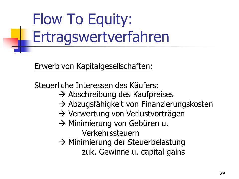 29 Flow To Equity: Ertragswertverfahren Erwerb von Kapitalgesellschaften: Steuerliche Interessen des Käufers: Abschreibung des Kaufpreises Abzugsfähig