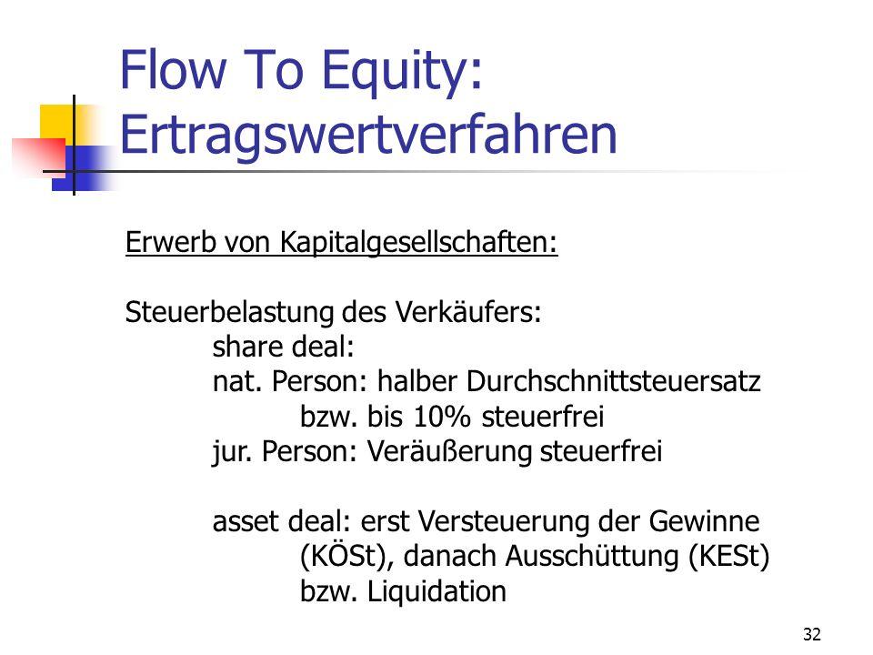 32 Flow To Equity: Ertragswertverfahren Erwerb von Kapitalgesellschaften: Steuerbelastung des Verkäufers: share deal: nat. Person: halber Durchschnitt