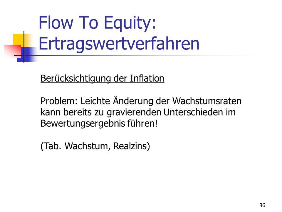 36 Flow To Equity: Ertragswertverfahren Berücksichtigung der Inflation Problem: Leichte Änderung der Wachstumsraten kann bereits zu gravierenden Unter