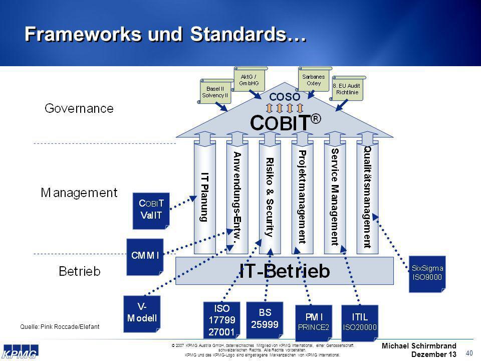 39 Frameworks