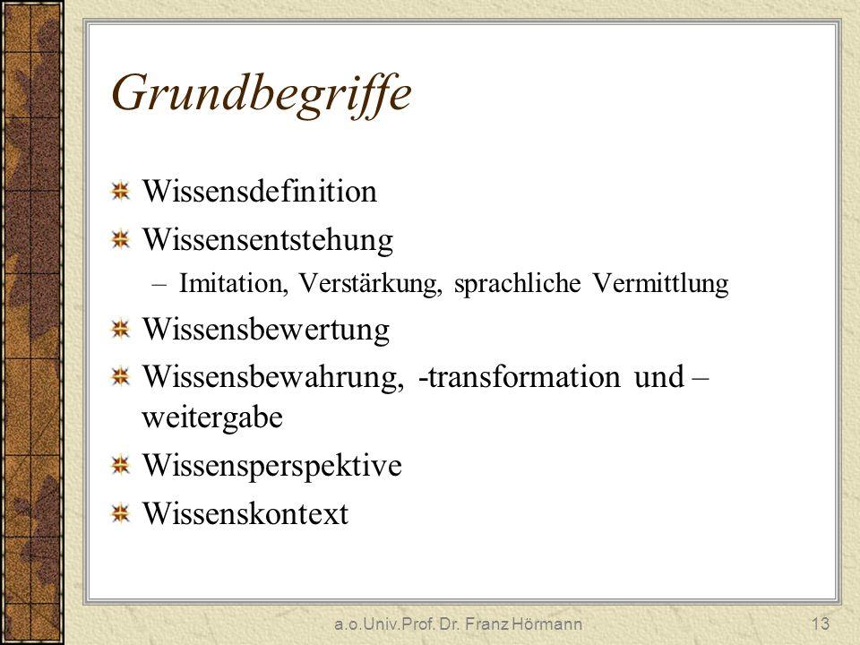 a.o.Univ.Prof. Dr. Franz Hörmann13 Grundbegriffe Wissensdefinition Wissensentstehung –Imitation, Verstärkung, sprachliche Vermittlung Wissensbewertung