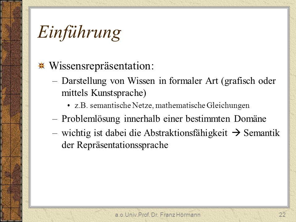 a.o.Univ.Prof. Dr. Franz Hörmann22 Einführung Wissensrepräsentation: –Darstellung von Wissen in formaler Art (grafisch oder mittels Kunstsprache) z.B.