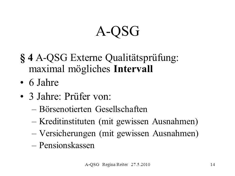 A-QSG Regina Reiter 27.5.201014 A-QSG § 4 A-QSG Externe Qualitätsprüfung: maximal mögliches Intervall 6 Jahre 3 Jahre: Prüfer von: –Börsenotierten Ges