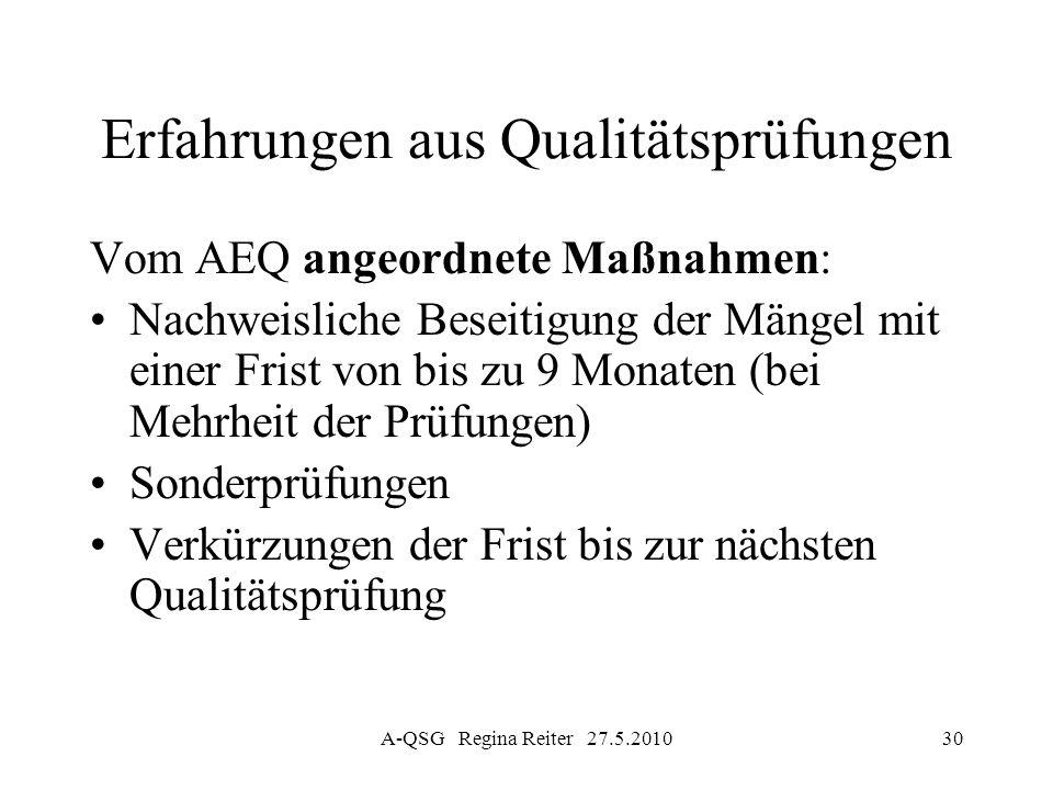 A-QSG Regina Reiter 27.5.201030 Erfahrungen aus Qualitätsprüfungen Vom AEQ angeordnete Maßnahmen: Nachweisliche Beseitigung der Mängel mit einer Frist