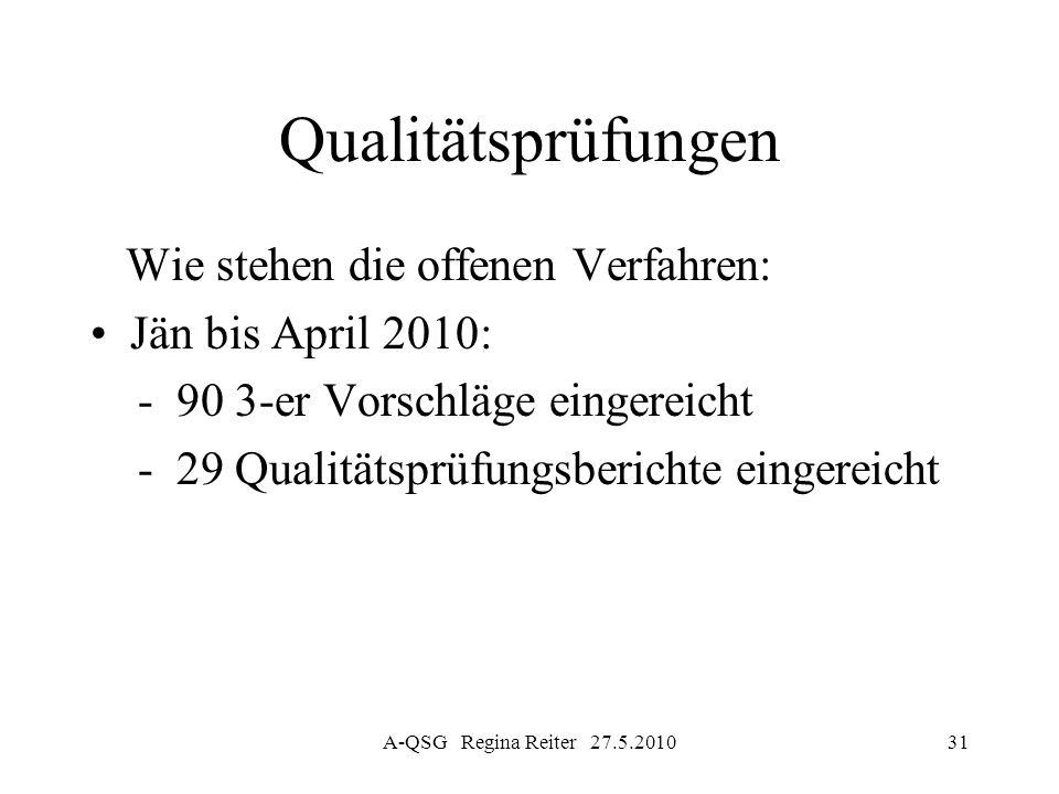 Qualitätsprüfungen Wie stehen die offenen Verfahren: Jän bis April 2010: - 90 3-er Vorschläge eingereicht - 29 Qualitätsprüfungsberichte eingereicht A