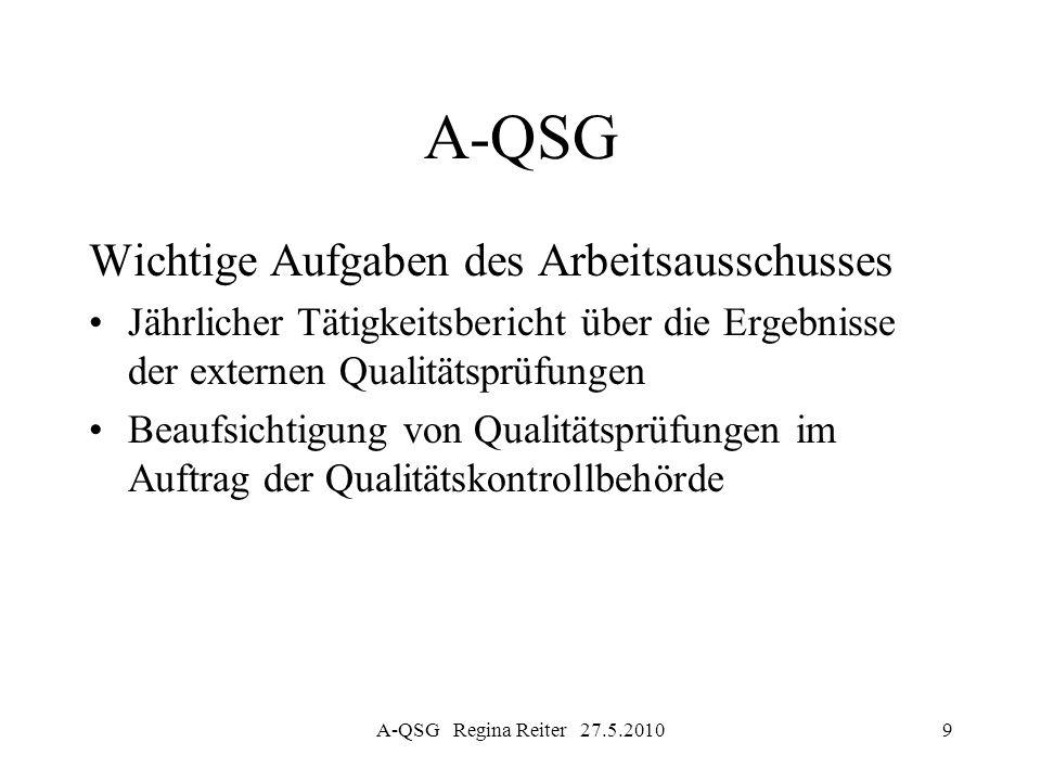 A-QSG Regina Reiter 27.5.201030 Erfahrungen aus Qualitätsprüfungen Vom AEQ angeordnete Maßnahmen: Nachweisliche Beseitigung der Mängel mit einer Frist von bis zu 9 Monaten (bei Mehrheit der Prüfungen) Sonderprüfungen Verkürzungen der Frist bis zur nächsten Qualitätsprüfung