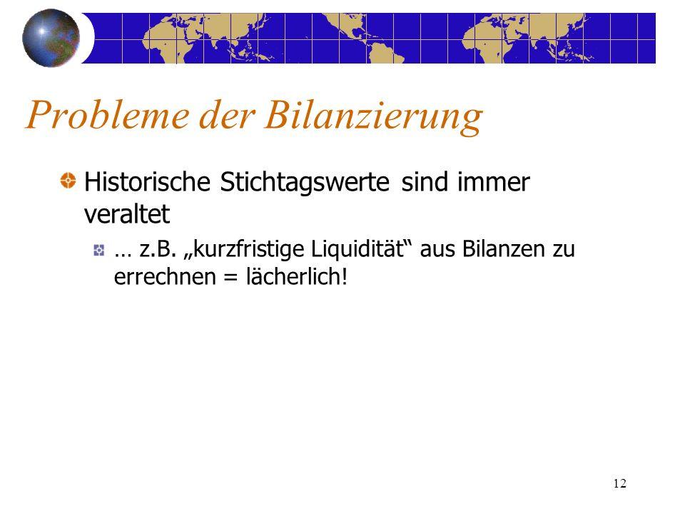 12 Historische Stichtagswerte sind immer veraltet … z.B. kurzfristige Liquidität aus Bilanzen zu errechnen = lächerlich! Probleme der Bilanzierung