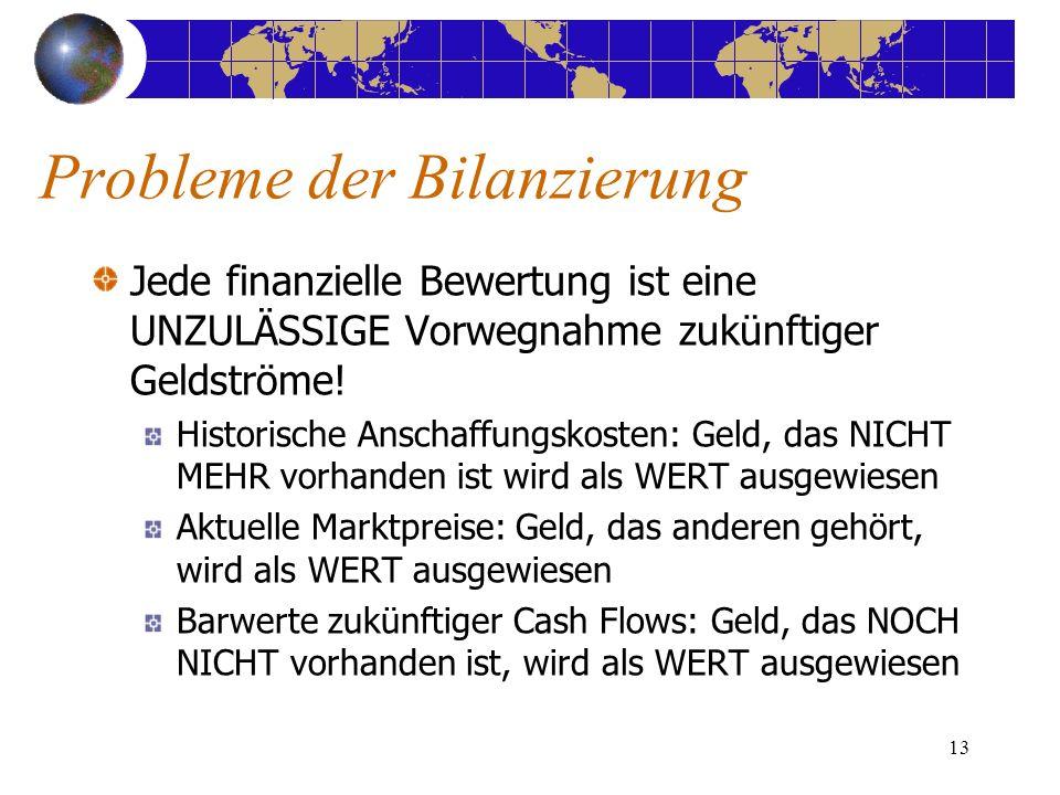13 Jede finanzielle Bewertung ist eine UNZULÄSSIGE Vorwegnahme zukünftiger Geldströme! Historische Anschaffungskosten: Geld, das NICHT MEHR vorhanden