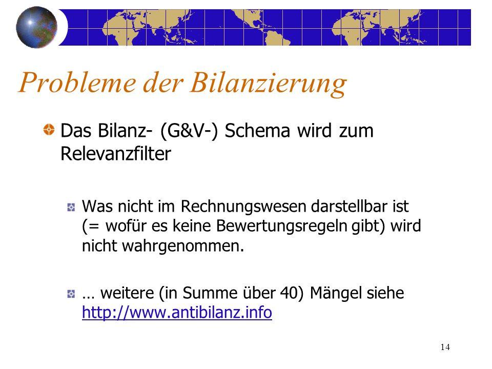 14 Das Bilanz- (G&V-) Schema wird zum Relevanzfilter Was nicht im Rechnungswesen darstellbar ist (= wofür es keine Bewertungsregeln gibt) wird nicht wahrgenommen.