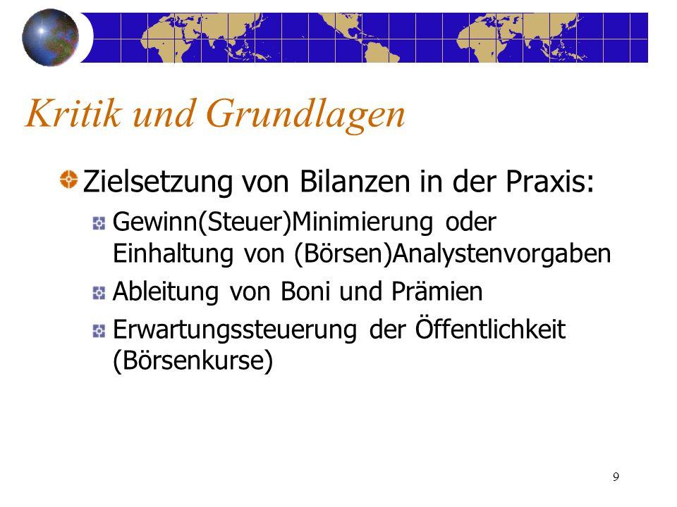 9 Zielsetzung von Bilanzen in der Praxis: Gewinn(Steuer)Minimierung oder Einhaltung von (Börsen)Analystenvorgaben Ableitung von Boni und Prämien Erwartungssteuerung der Öffentlichkeit (Börsenkurse) Kritik und Grundlagen