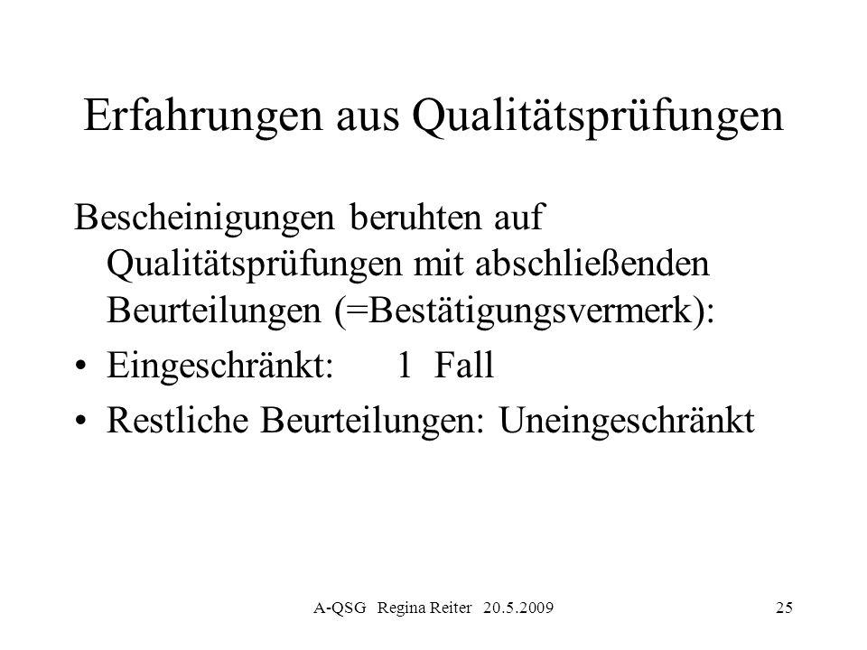 A-QSG Regina Reiter 20.5.200925 Erfahrungen aus Qualitätsprüfungen Bescheinigungen beruhten auf Qualitätsprüfungen mit abschließenden Beurteilungen (=