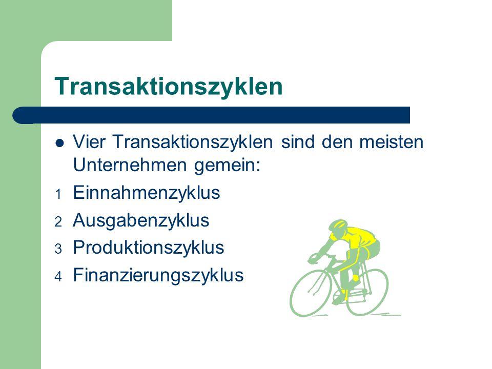Transaktionszyklen Vier Transaktionszyklen sind den meisten Unternehmen gemein: 1 Einnahmenzyklus 2 Ausgabenzyklus 3 Produktionszyklus 4 Finanzierungs