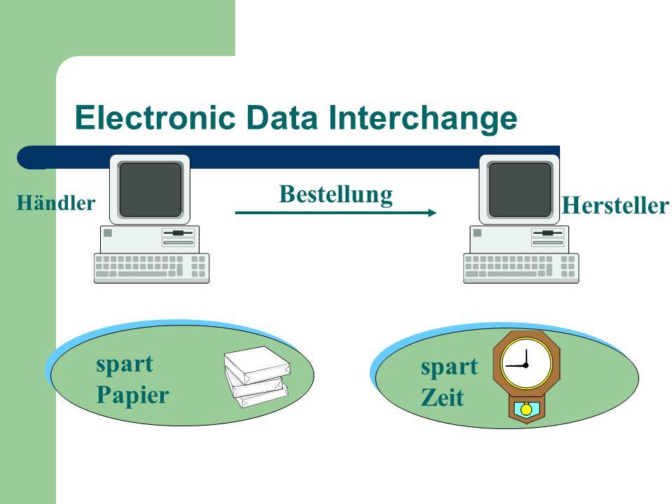 Electronic Data Interchange Händler Hersteller Bestellung spart Papier spart Papier spart Zeit spart Zeit
