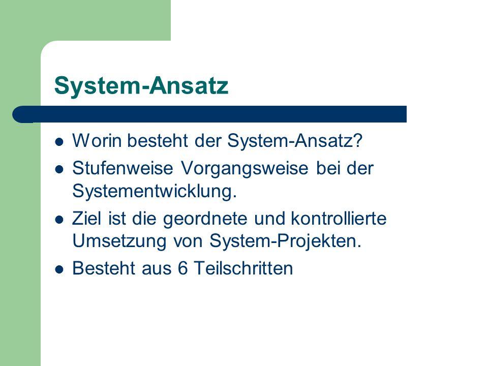 System-Ansatz Worin besteht der System-Ansatz? Stufenweise Vorgangsweise bei der Systementwicklung. Ziel ist die geordnete und kontrollierte Umsetzung