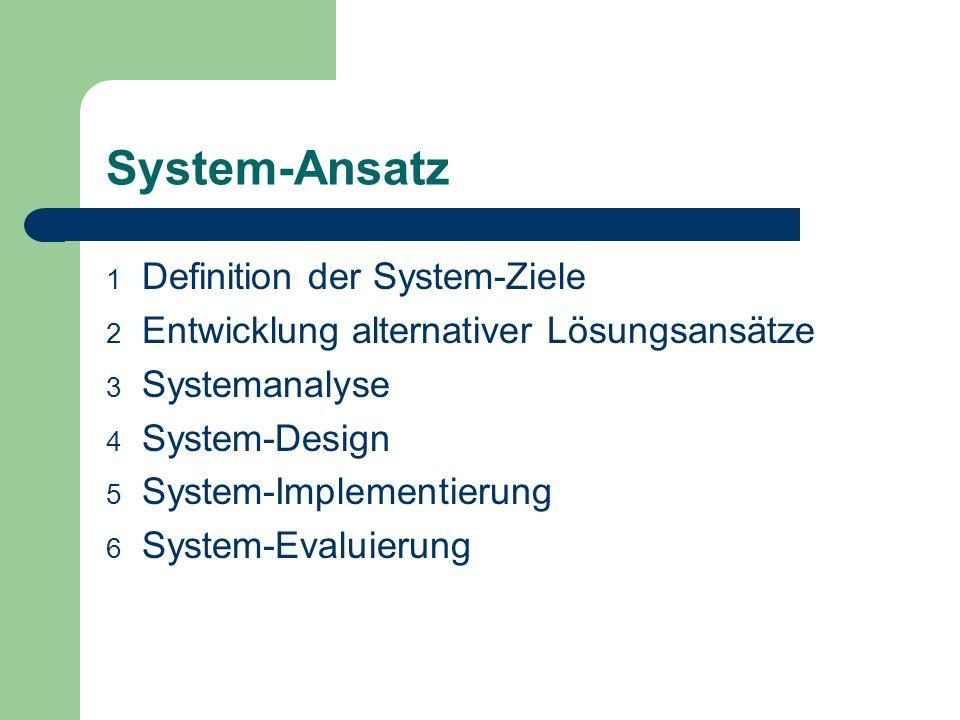 System-Ansatz 1 Definition der System-Ziele 2 Entwicklung alternativer Lösungsansätze 3 Systemanalyse 4 System-Design 5 System-Implementierung 6 Syste