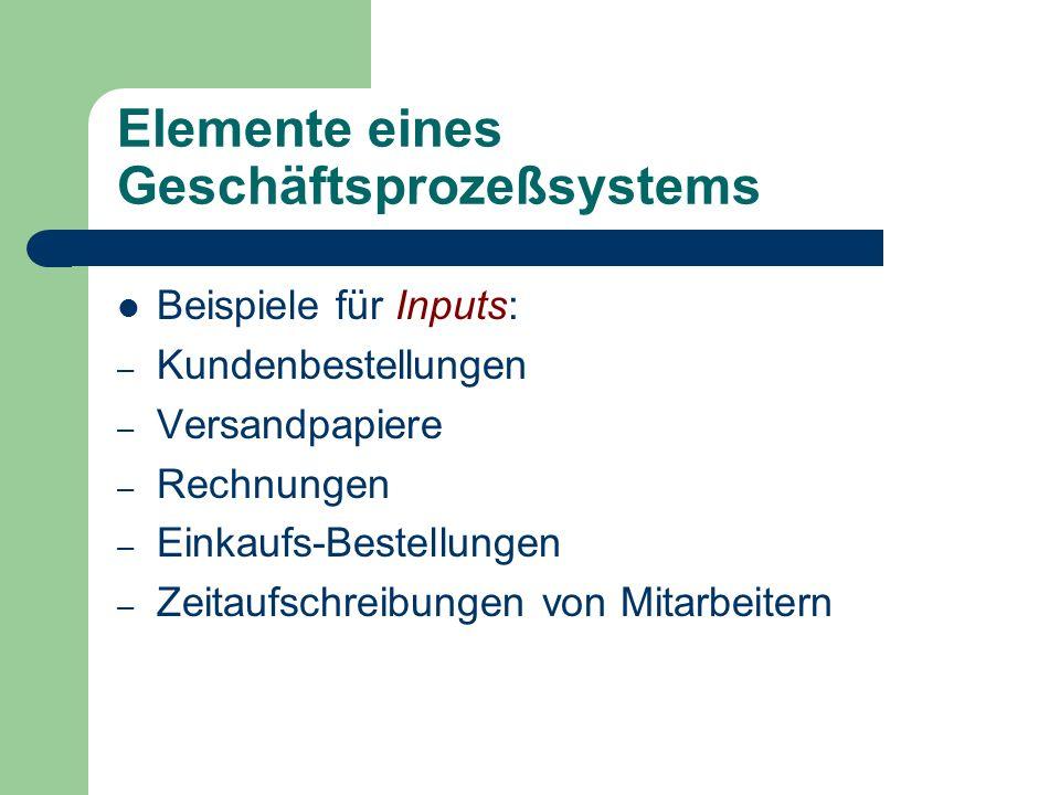 Elemente eines Geschäftsprozeßsystems Beispiele für Inputs: – Kundenbestellungen – Versandpapiere – Rechnungen – Einkaufs-Bestellungen – Zeitaufschrei