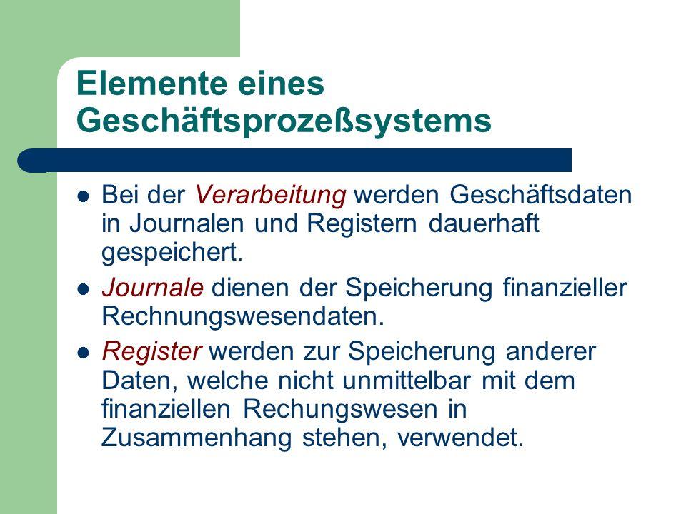 Elemente eines Geschäftsprozeßsystems Bei der Verarbeitung werden Geschäftsdaten in Journalen und Registern dauerhaft gespeichert. Journale dienen der