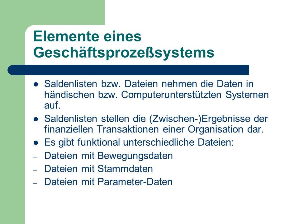 Elemente eines Geschäftsprozeßsystems Saldenlisten bzw. Dateien nehmen die Daten in händischen bzw. Computerunterstützten Systemen auf. Saldenlisten s
