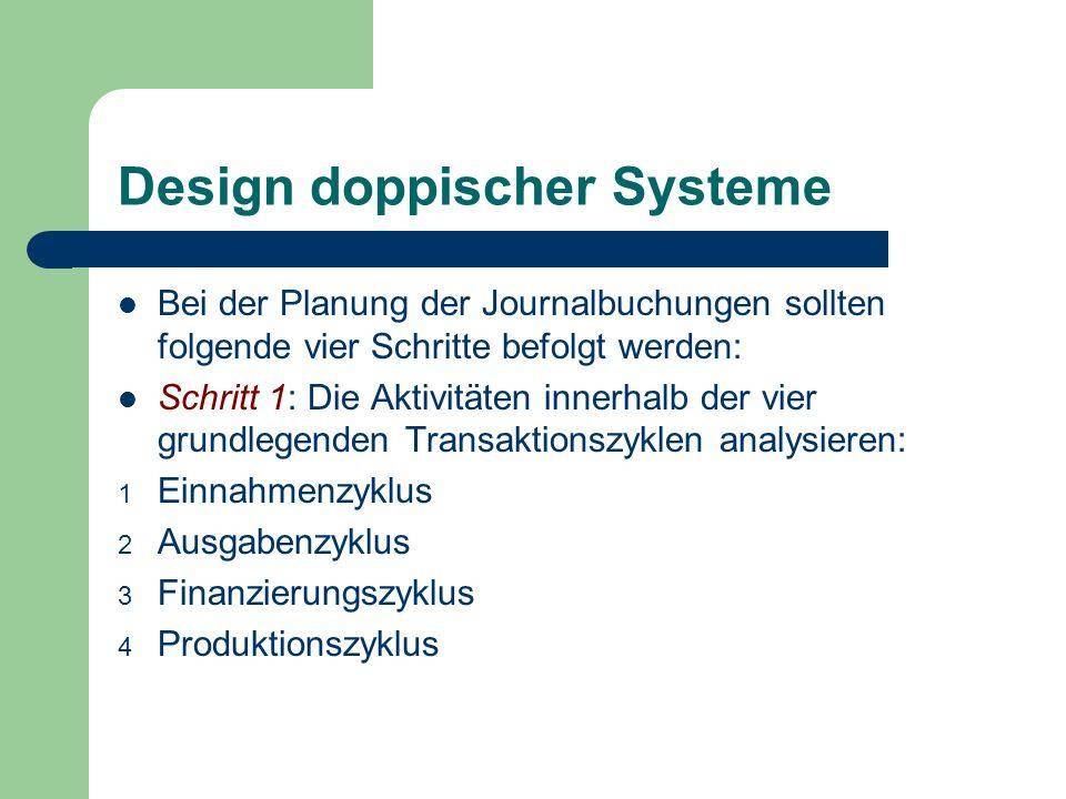 Design doppischer Systeme Bei der Planung der Journalbuchungen sollten folgende vier Schritte befolgt werden: Schritt 1: Die Aktivitäten innerhalb der
