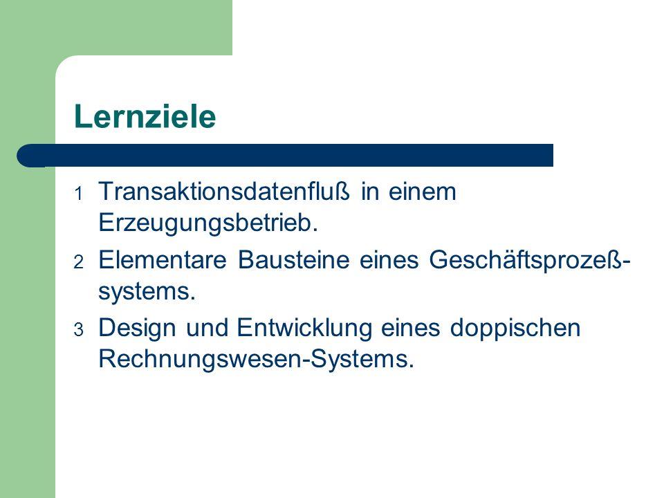 Lernziele 1 Transaktionsdatenfluß in einem Erzeugungsbetrieb. 2 Elementare Bausteine eines Geschäftsprozeß- systems. 3 Design und Entwicklung eines do