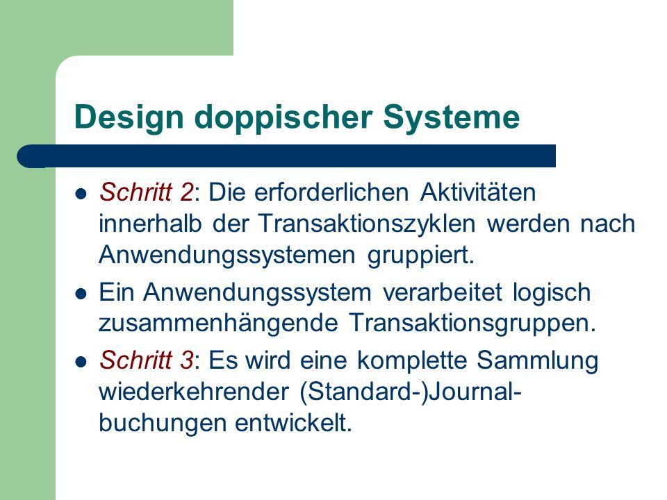 Design doppischer Systeme Schritt 2: Die erforderlichen Aktivitäten innerhalb der Transaktionszyklen werden nach Anwendungssystemen gruppiert. Ein Anw