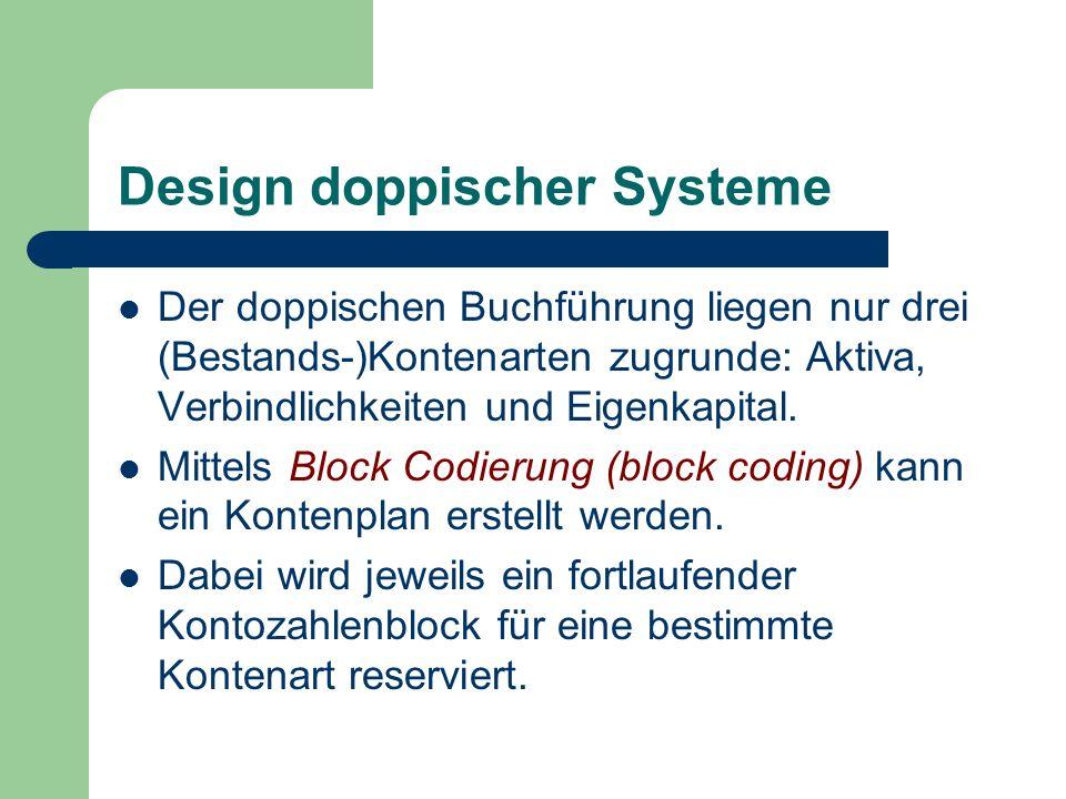 Design doppischer Systeme Der doppischen Buchführung liegen nur drei (Bestands-)Kontenarten zugrunde: Aktiva, Verbindlichkeiten und Eigenkapital. Mitt