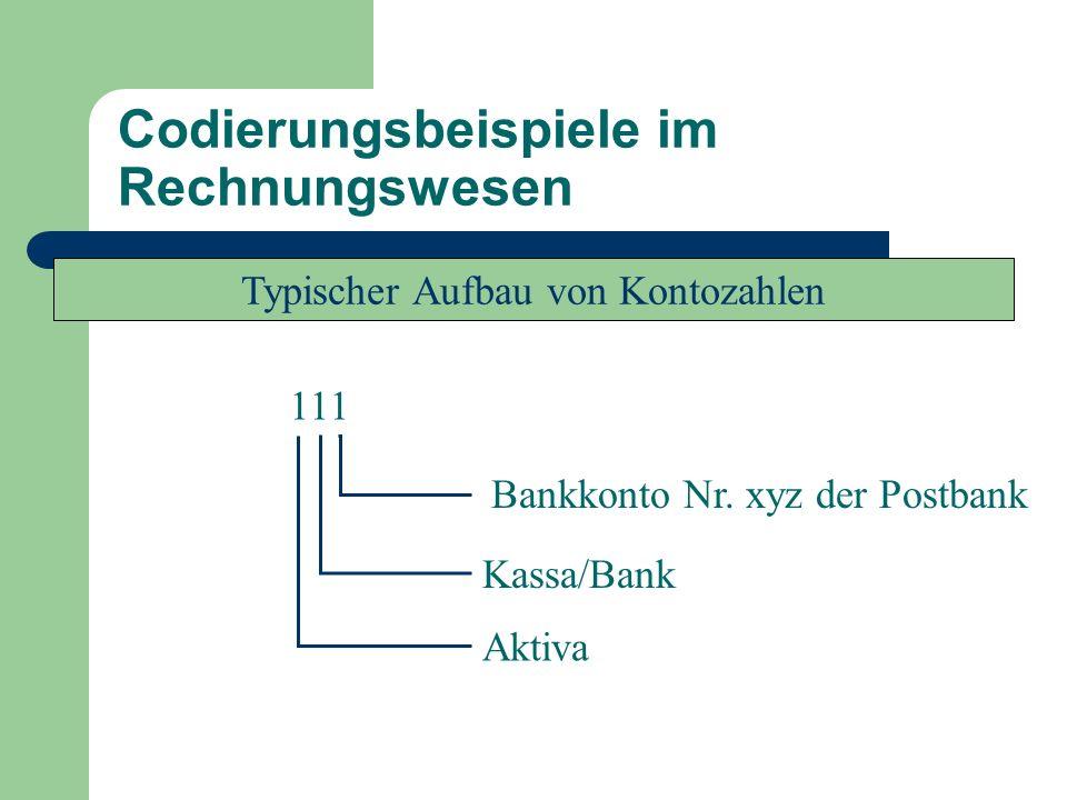 Codierungsbeispiele im Rechnungswesen 111 Bankkonto Nr. xyz der Postbank Aktiva Kassa/Bank Typischer Aufbau von Kontozahlen