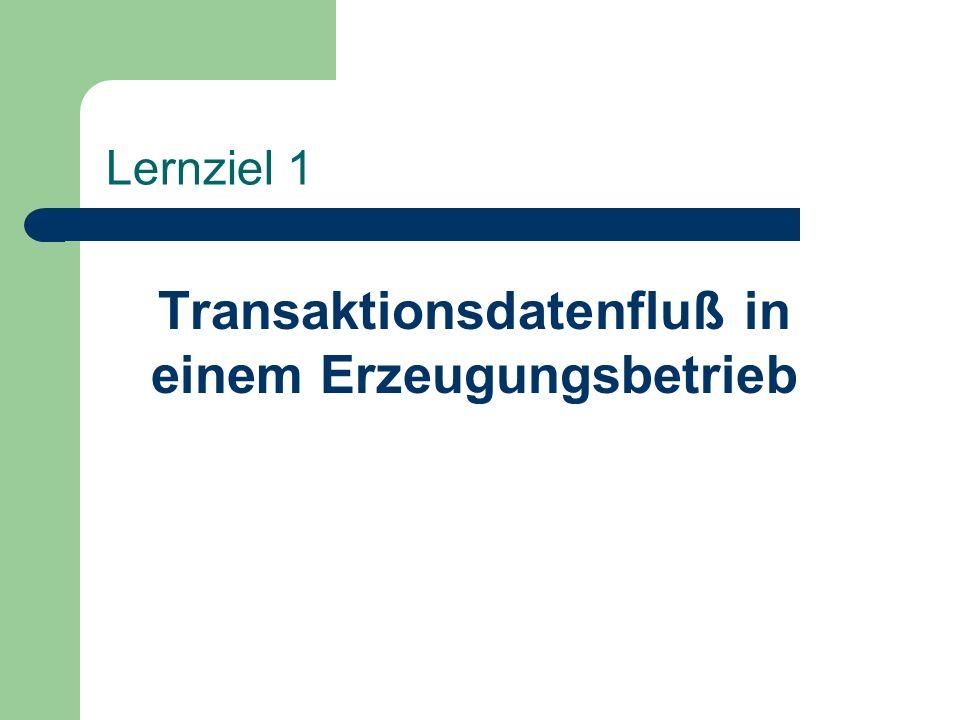 Design doppischer Systeme Was ist ledgerless bookkeeping (Hauptbuchkonten-lose Buchführung).