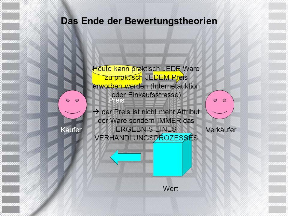 http://www.franzhoermann.com Das Ende der Bewertungstheorien KäuferVerkäufer Preis Wert Heute kann praktisch JEDE Ware zu praktisch JEDEM Preis erworb
